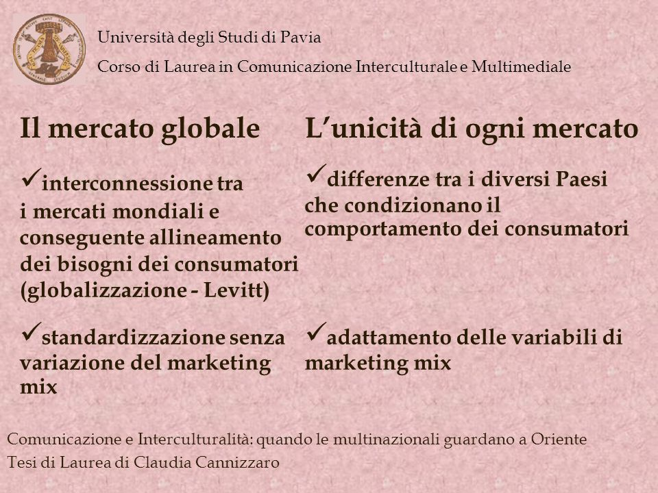 standardizzazione senza variazione del marketing mix