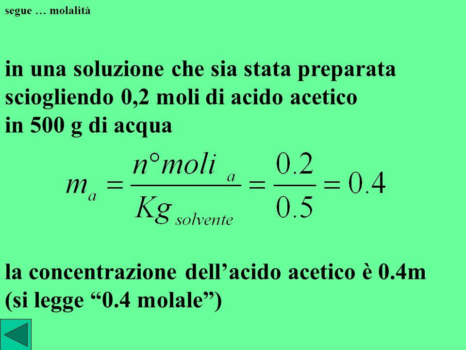 la concentrazione dell'acido acetico è 0.4m (si legge 0.4 molale )