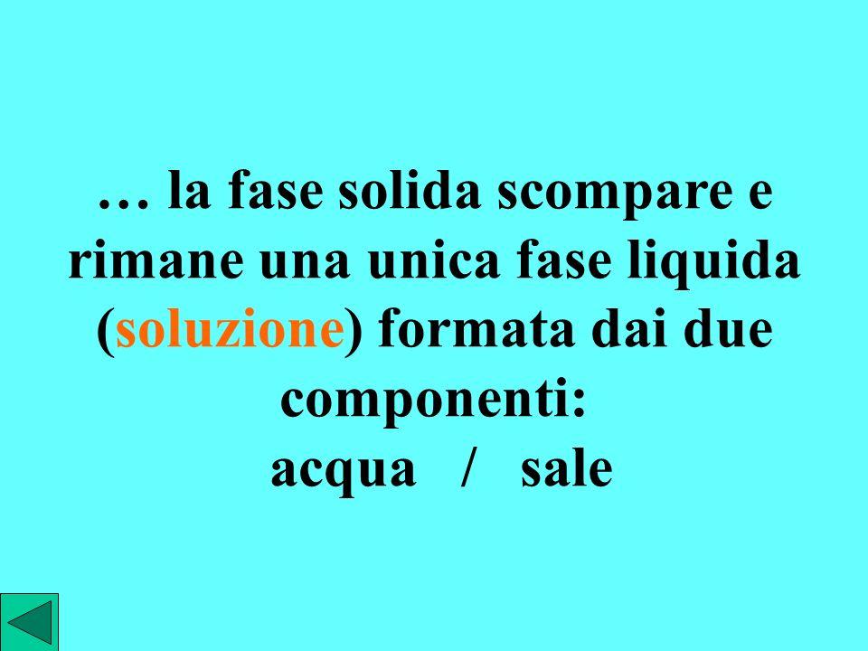 … la fase solida scompare e rimane una unica fase liquida (soluzione) formata dai due componenti: