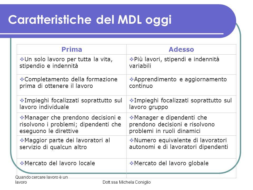 Caratteristiche del MDL oggi
