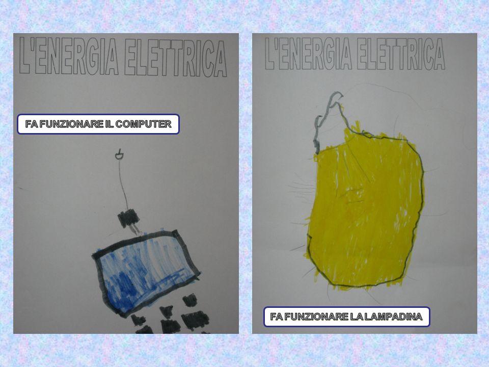 FA FUNZIONARE IL COMPUTER FA FUNZIONARE LA LAMPADINA