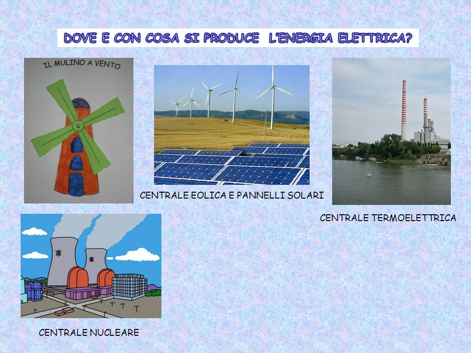 DOVE E CON COSA SI PRODUCE L'ENERGIA ELETTRICA