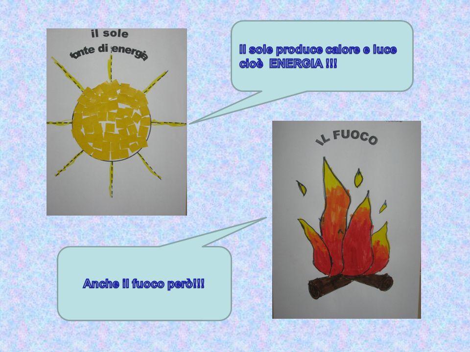 Il sole produce calore e luce