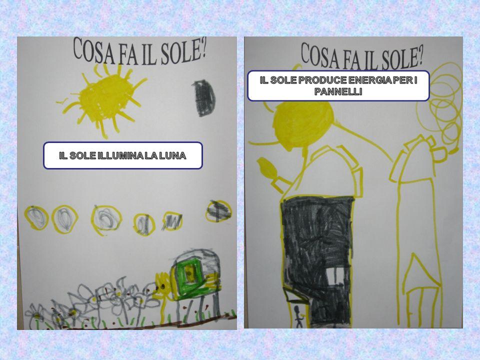 IL SOLE PRODUCE ENERGIA PER I PANNELLI IL SOLE ILLUMINA LA LUNA
