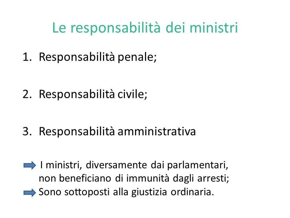 Le responsabilità dei ministri