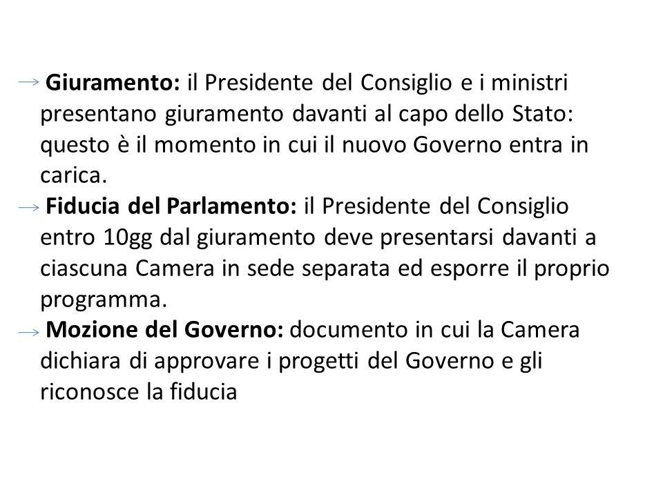 Giuramento: il Presidente del Consiglio e i ministri presentano giuramento davanti al capo dello Stato: questo è il momento in cui il nuovo Governo entra in carica.