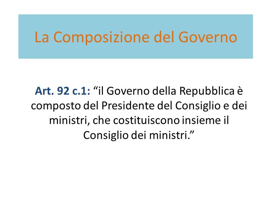 La Composizione del Governo