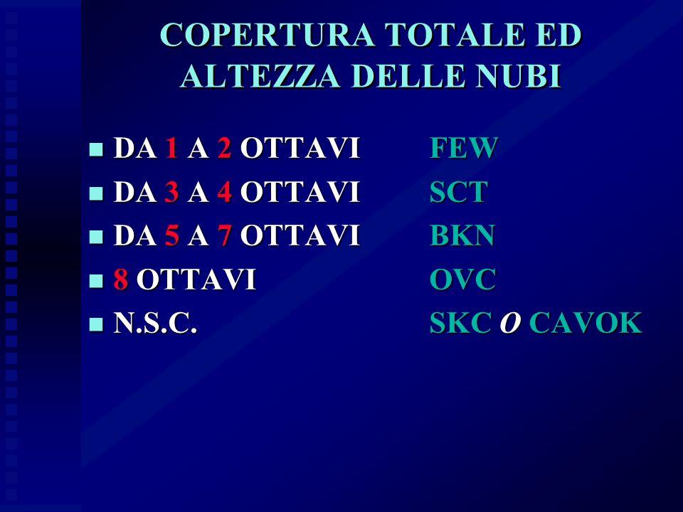 COPERTURA TOTALE ED ALTEZZA DELLE NUBI