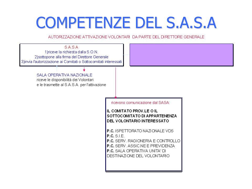 COMPETENZE DEL S.A.S.A