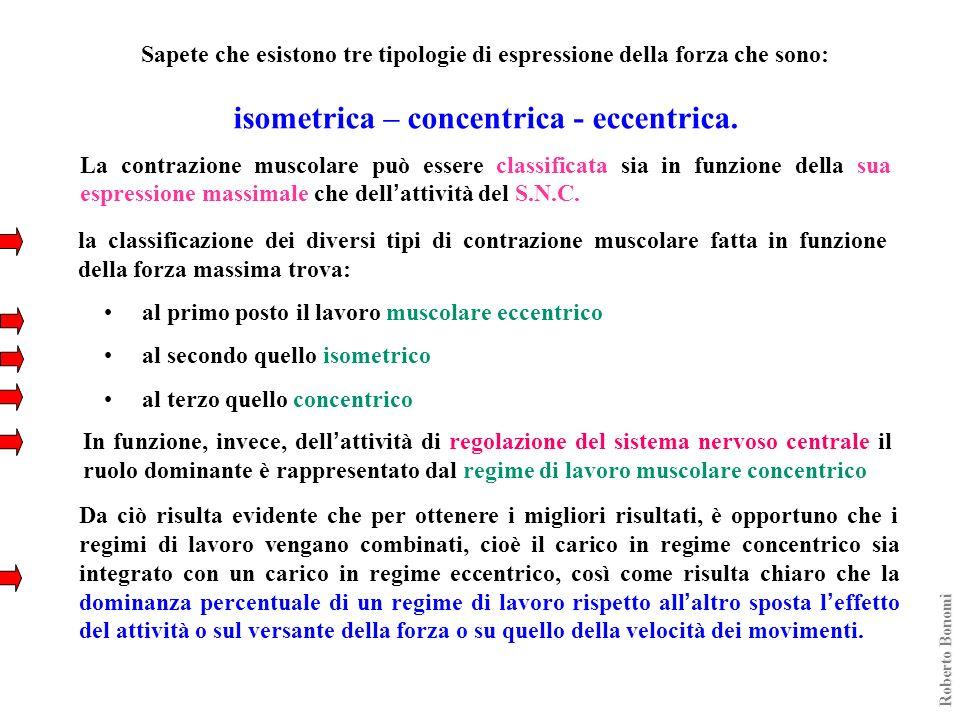isometrica – concentrica - eccentrica.