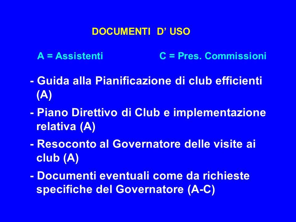 - Guida alla Pianificazione di club efficienti (A)