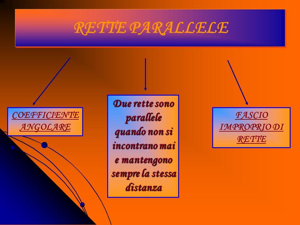 COEFFICIENTE ANGOLARE FASCIO IMPROPRIO DI RETTE