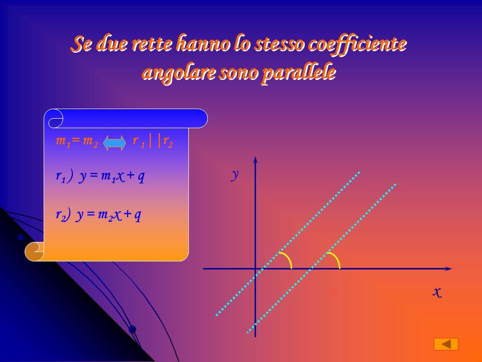 Se due rette hanno lo stesso coefficiente angolare sono parallele