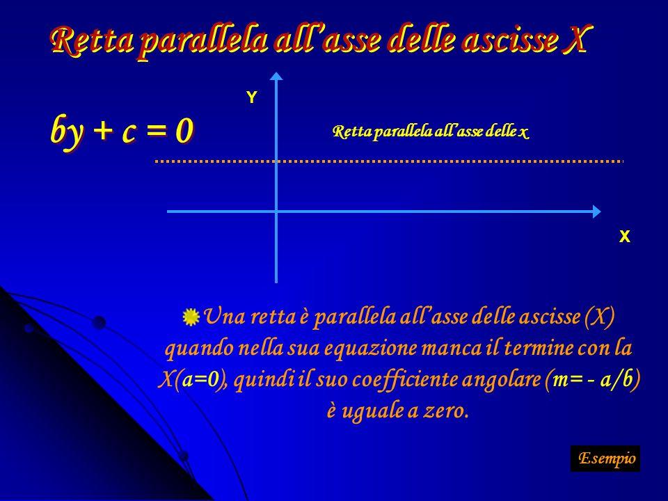 Retta parallela all'asse delle x