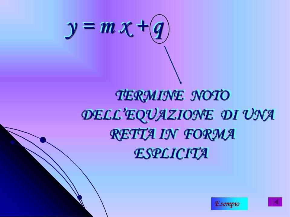 y = m x + q DELL'EQUAZIONE DI UNA RETTA IN FORMA ESPLICITA