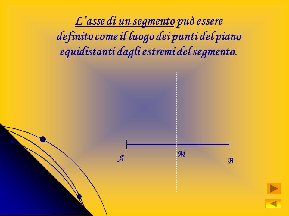 L'asse di un segmento può essere definito come il luogo dei punti del piano equidistanti dagli estremi del segmento.
