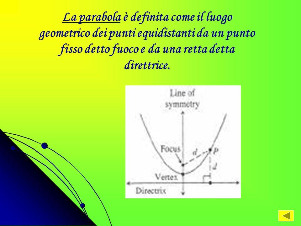 La parabola è definita come il luogo geometrico dei punti equidistanti da un punto fisso detto fuoco e da una retta detta direttrice.