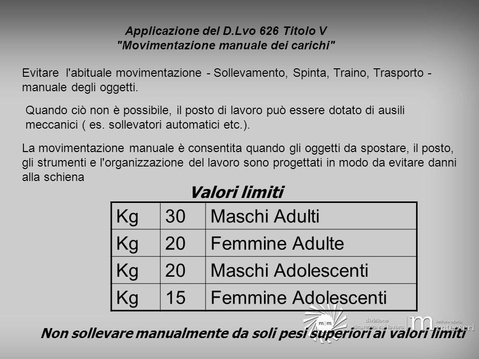 Kg 30 Maschi Adulti 20 Femmine Adulte Maschi Adolescenti 15