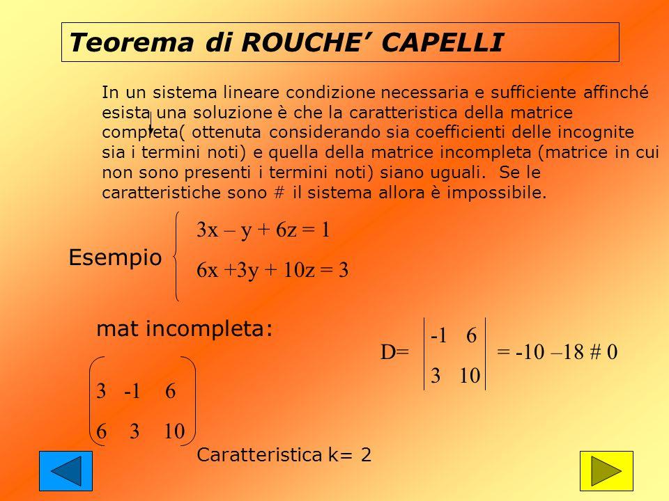 Teorema di ROUCHE' CAPELLI