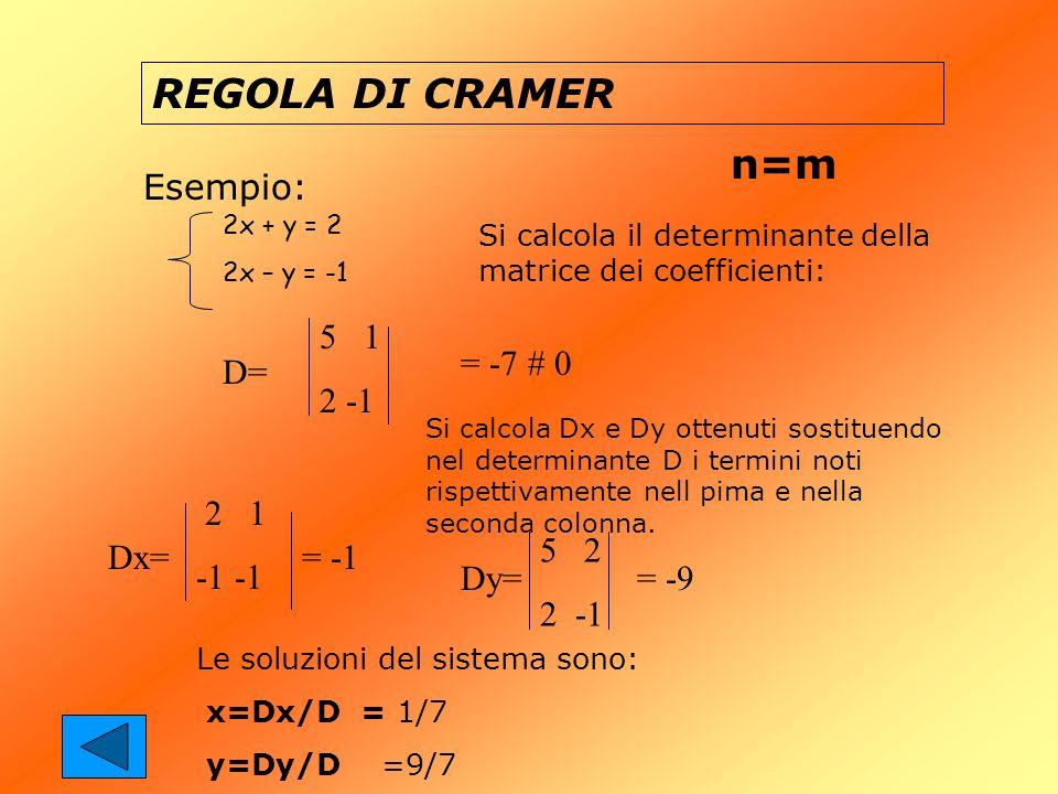 REGOLA DI CRAMER n=m Esempio: 5 1 2 -1 = -7 # 0 D= 2 1 -1 -1 5 2 2 -1
