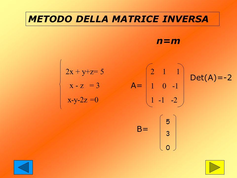 METODO DELLA MATRICE INVERSA