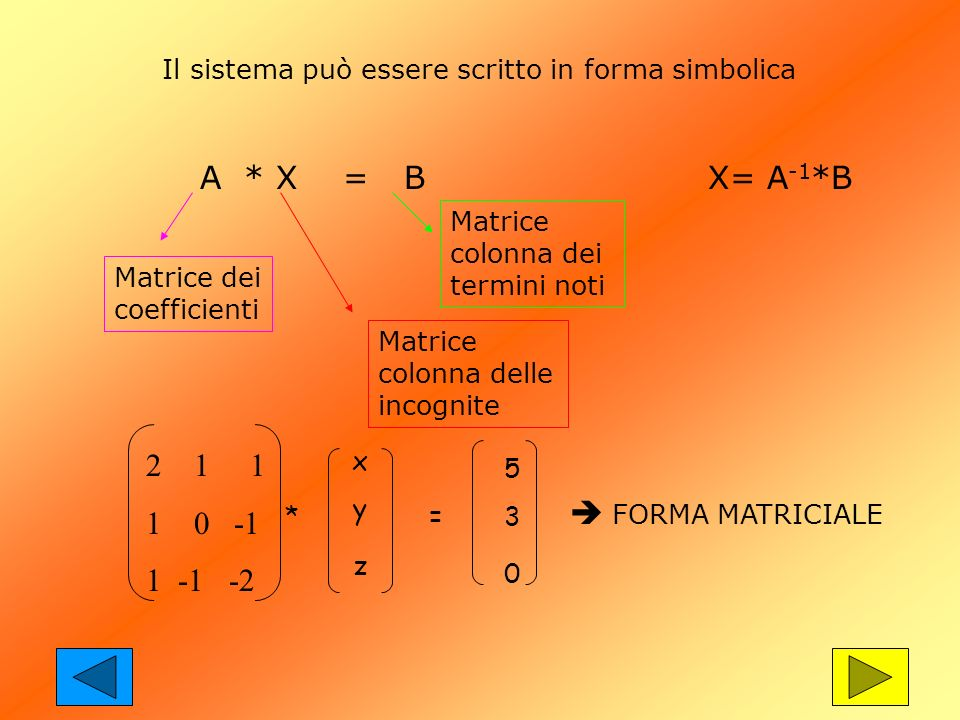 A * X = B X= A-1*B 2 1 1 1 0 -1 1 -1 -2  FORMA MATRICIALE