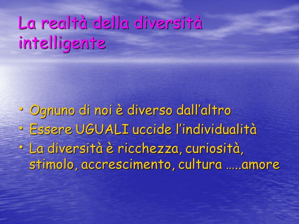 La realtà della diversità intelligente