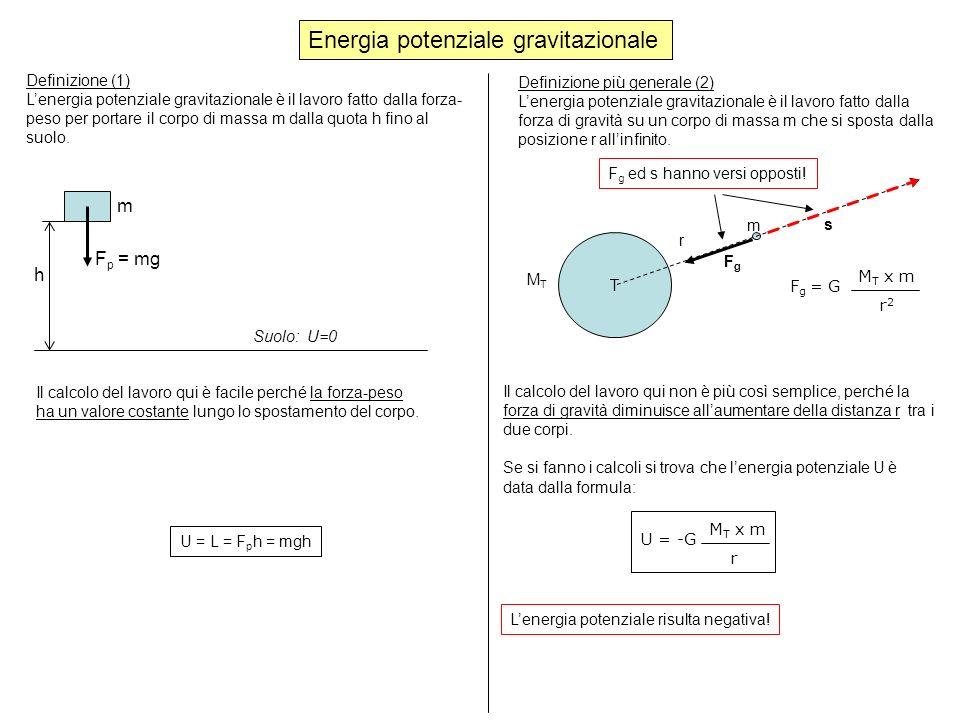 Energia potenziale gravitazionale
