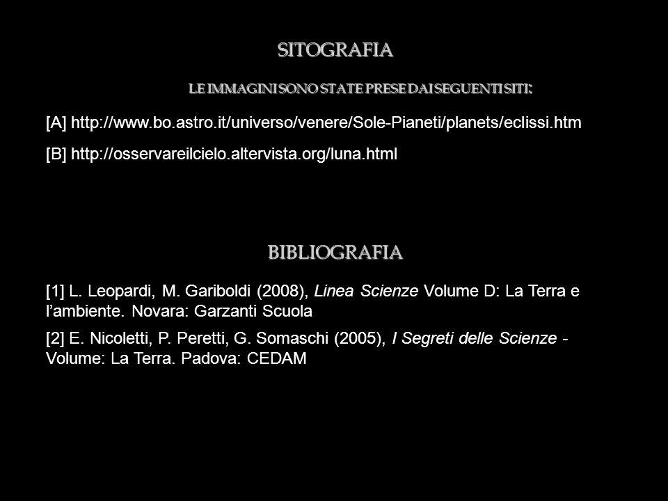 SITOGRAFIA BIBLIOGRAFIA