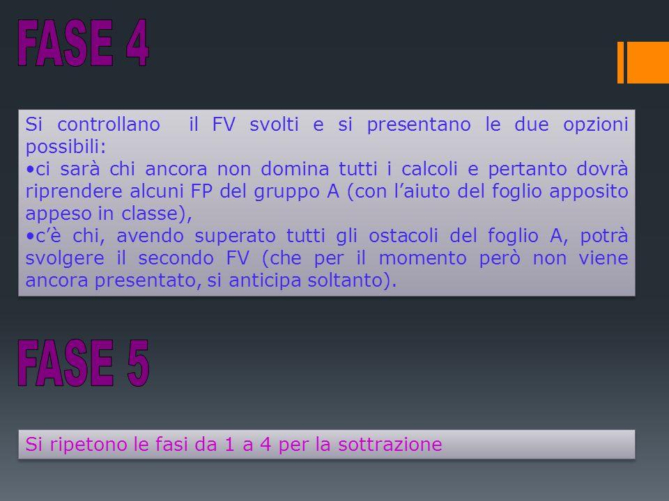 FASE 4 Si controllano il FV svolti e si presentano le due opzioni possibili: