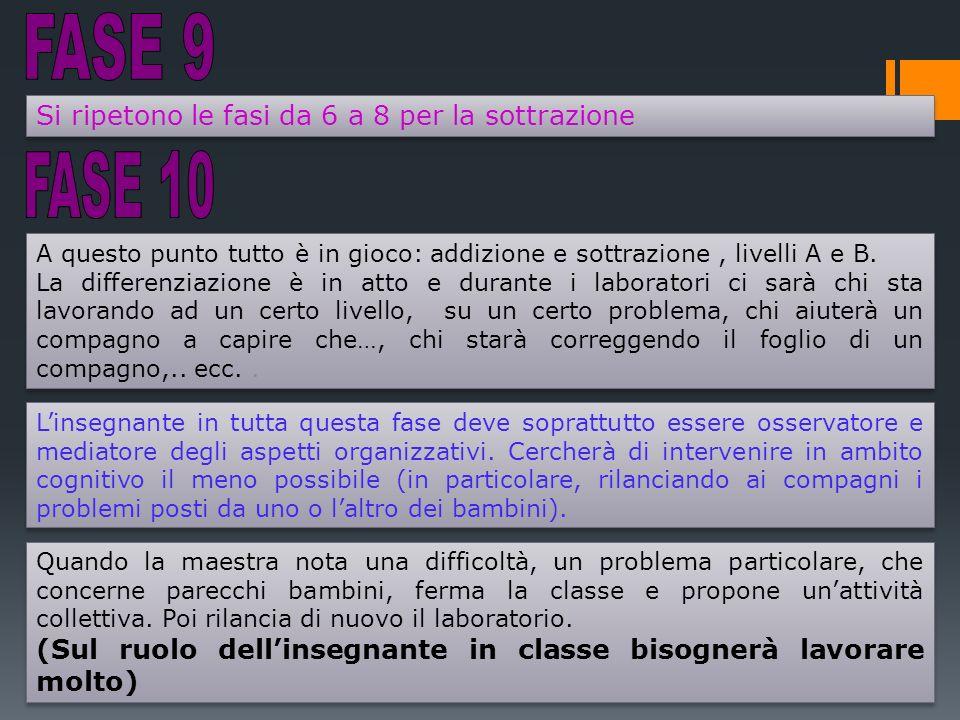 FASE 9 FASE 10 Si ripetono le fasi da 6 a 8 per la sottrazione