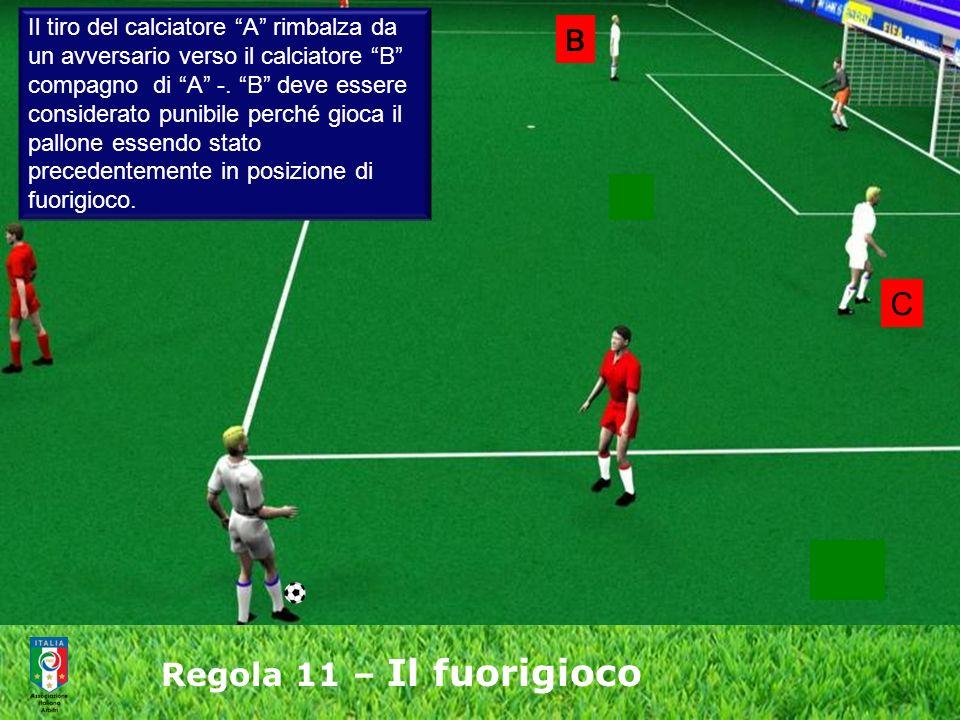 B C Regola 11 – Il fuorigioco Il tiro del calciatore A rimbalza da