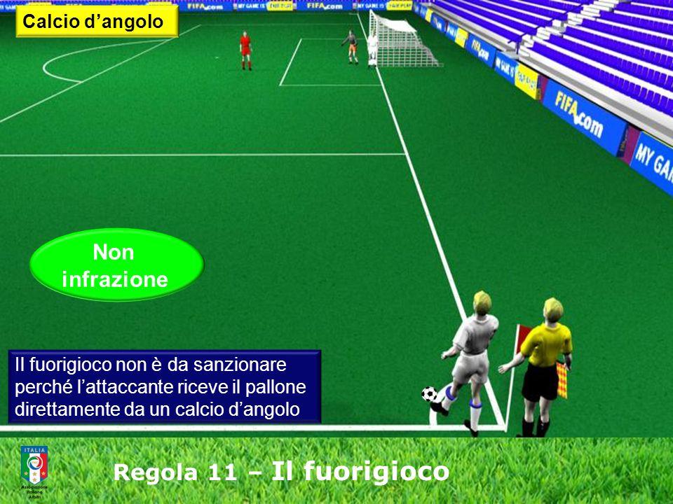 Non infrazione Regola 11 – Il fuorigioco Calcio d'angolo