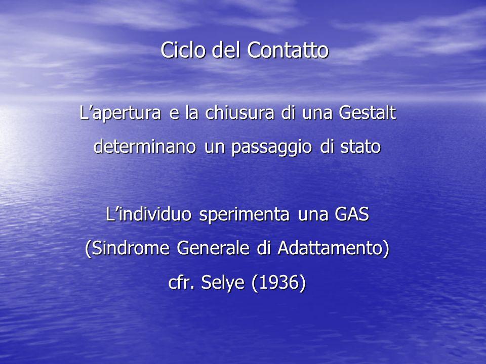 Ciclo del Contatto L'apertura e la chiusura di una Gestalt
