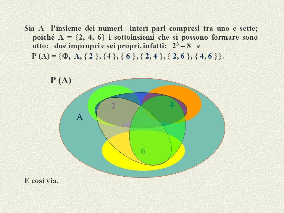 Sia A l'insieme dei numeri interi pari compresi tra uno e sette; poiché A = 2, 4, 6 i sottoinsiemi che si possono formare sono otto: due impropri e sei propri, infatti: 23 = 8 e