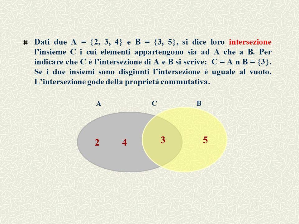 Dati due A = 2, 3, 4 e B = 3, 5, si dice loro intersezione l'insieme C i cui elementi appartengono sia ad A che a B. Per indicare che C è l'intersezione di A e B si scrive: C = A n B = 3. Se i due insiemi sono disgiunti l'intersezione è uguale al vuoto. L'intersezione gode della proprietà commutativa.