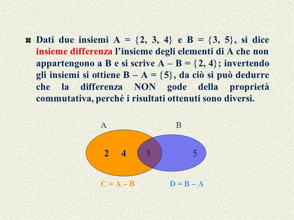 Dati due insiemi A = 2, 3, 4 e B = 3, 5, si dice insieme differenza l'insieme degli elementi di A che non appartengono a B e si scrive A – B = 2, 4; invertendo gli insiemi si ottiene B – A = 5, da ciò si può dedurre che la differenza NON gode della proprietà commutativa, perché i risultati ottenuti sono diversi.