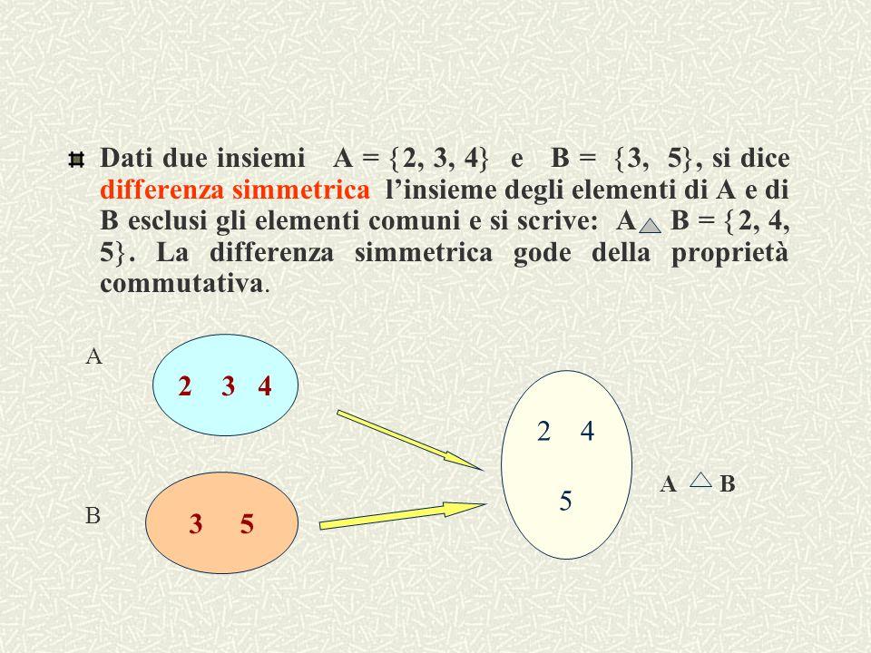 Dati due insiemi A = 2, 3, 4 e B = 3, 5, si dice differenza simmetrica l'insieme degli elementi di A e di B esclusi gli elementi comuni e si scrive: A B = 2, 4, 5. La differenza simmetrica gode della proprietà commutativa.