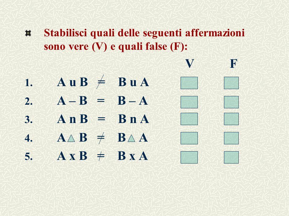 V F A u B = B u A A – B = B – A A n B = B n A A B = B A A x B = B x A