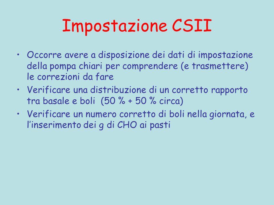 Impostazione CSII Occorre avere a disposizione dei dati di impostazione della pompa chiari per comprendere (e trasmettere) le correzioni da fare.