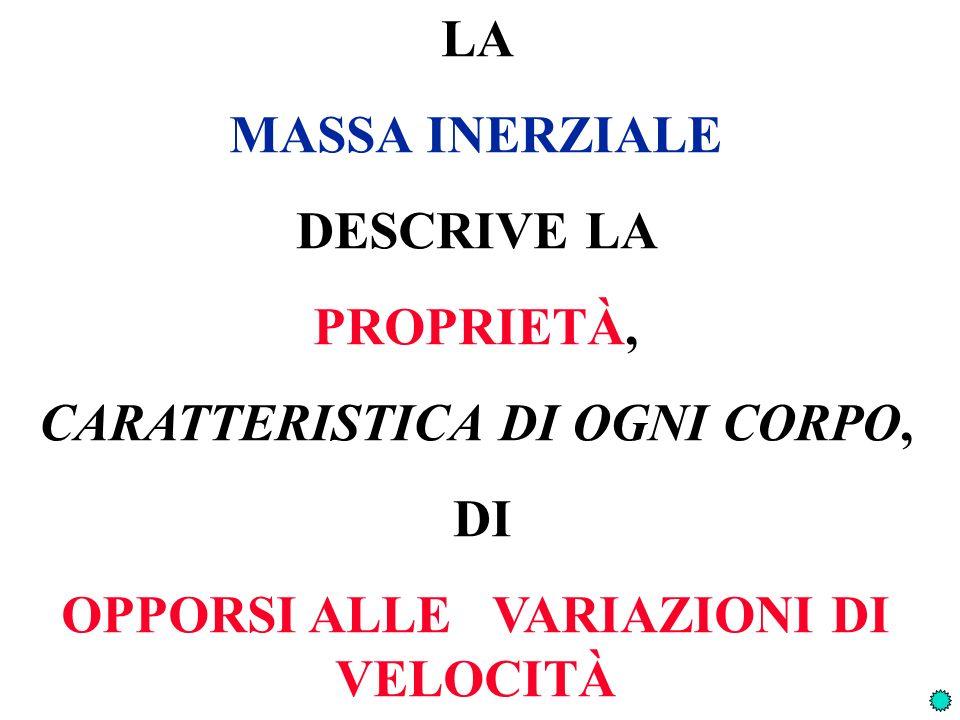 CARATTERISTICA DI OGNI CORPO, OPPORSI ALLE VARIAZIONI DI VELOCITÀ