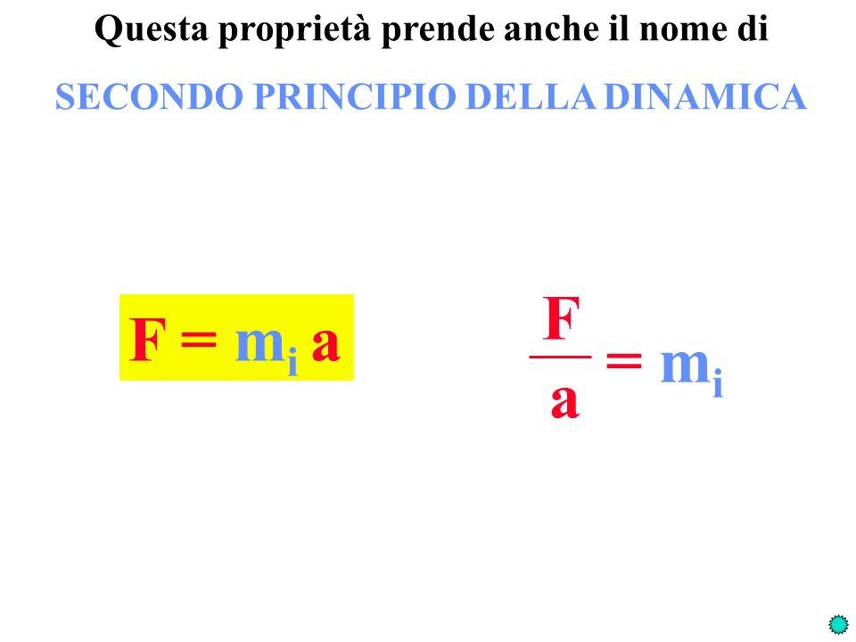 F F = mi a = mi a Questa proprietà prende anche il nome di
