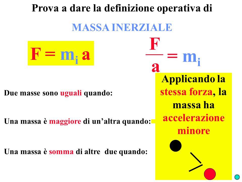 F F = mi a = mi a Prova a dare la definizione operativa di