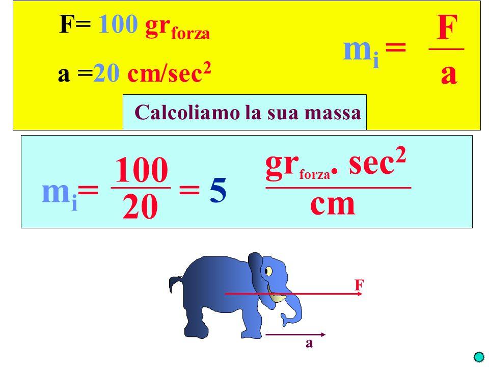 F a mi = grforza . sec2 cm 100 mi= = 5 20 F= 100 grforza a =20 cm/sec2