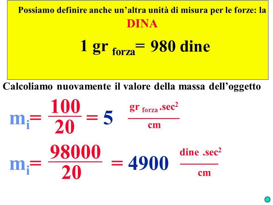 Possiamo definire anche un'altra unità di misura per le forze: la DINA