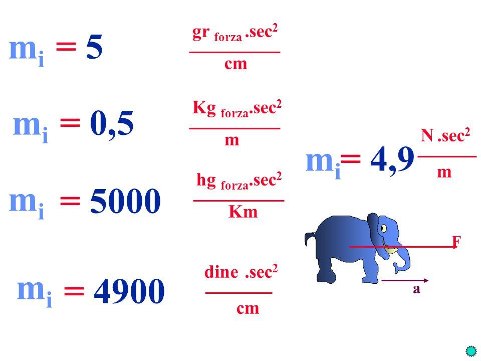 mi = 5 mi = 0,5 mi = 4,9 mi = 5000 mi = 4900 gr forza .sec2 cm
