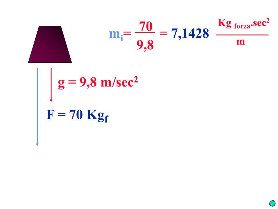 Kg forza .sec2 m 70 mi= = 7,1428 9,8 g = 9,8 m/sec2 F = 70 Kgf