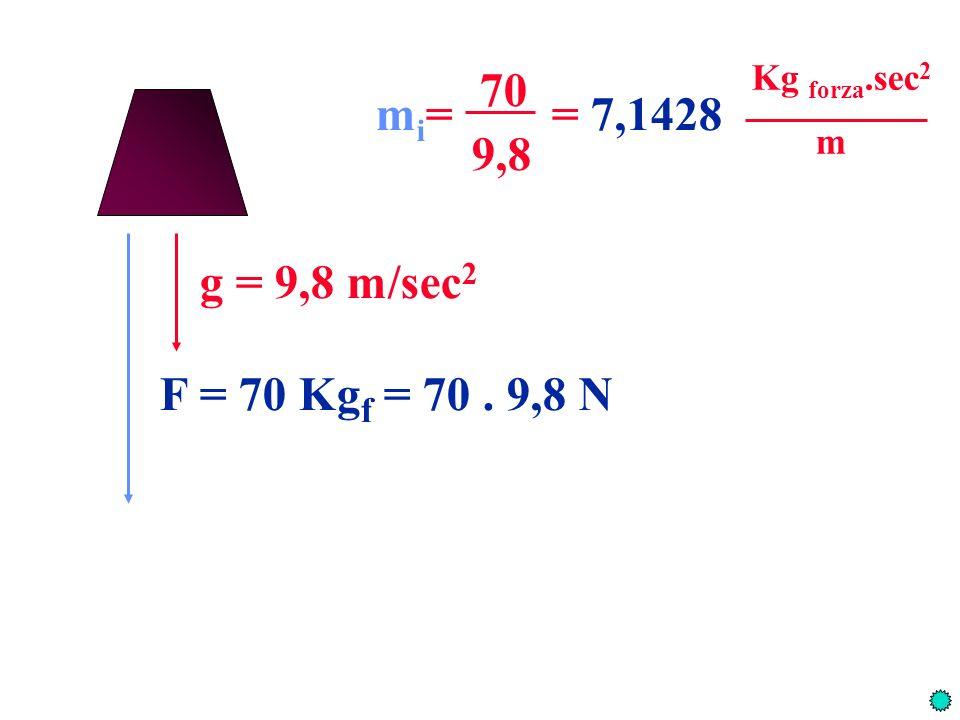 70 mi= = 7,1428 9,8 g = 9,8 m/sec2 F = 70 Kgf = 70 . 9,8 N Kg forza