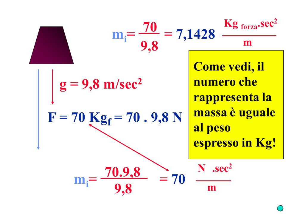 70 mi= = 7,1428 9,8 g = 9,8 m/sec2 F = 70 Kgf = 70 . 9,8 N 70.9,8 mi=
