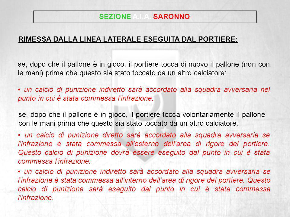 SEZIONE A.I.A. SARONNO RIMESSA DALLA LINEA LATERALE ESEGUITA DAL PORTIERE: